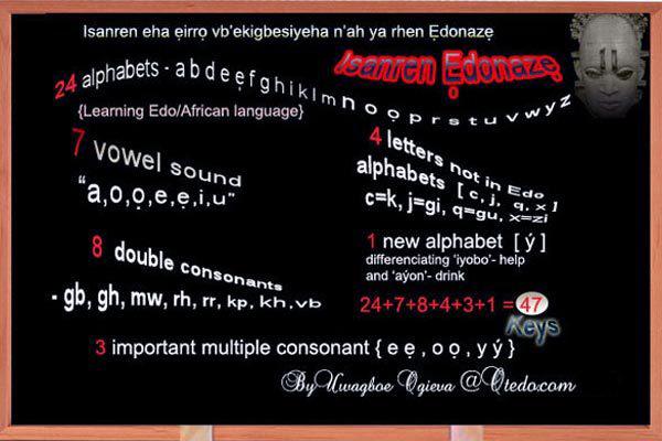 47 master keys to Edo grammar