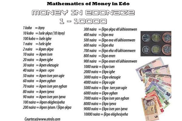 Money in Edo