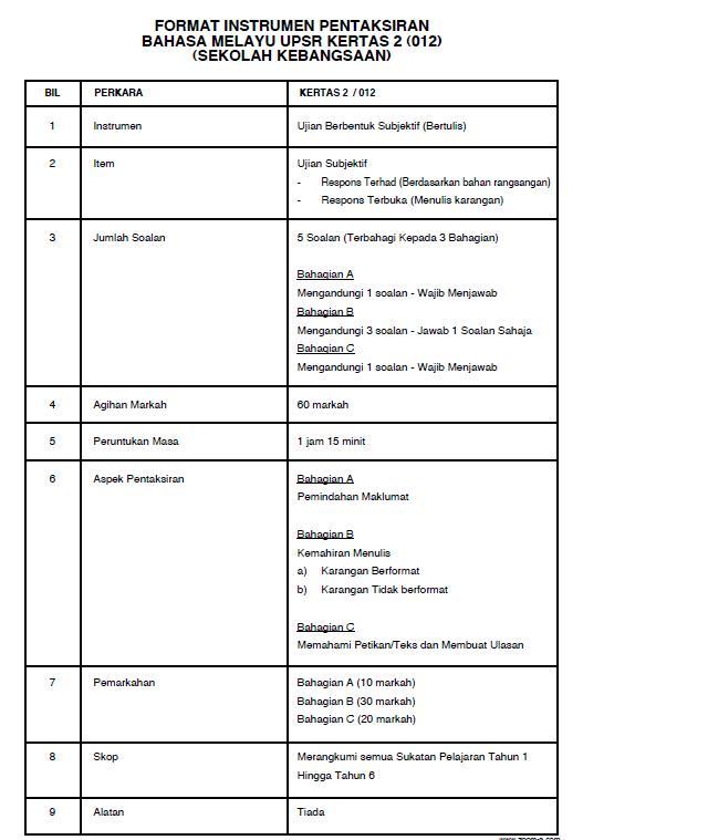 Contoh Format Pentaksiran UPSR