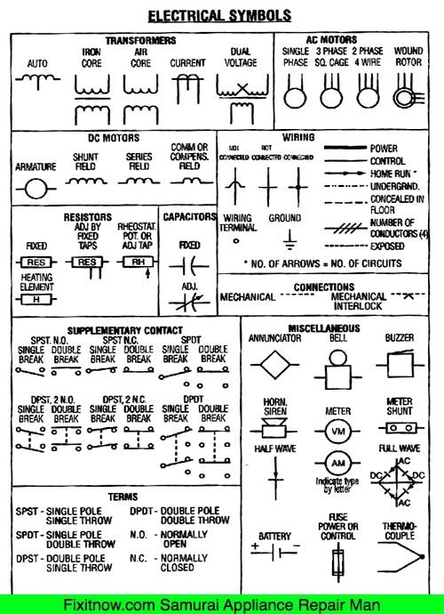wiring diagram symbols & analog and digital logic library DC AC Wiring Diagram Symbol ac wiring diagram symbols