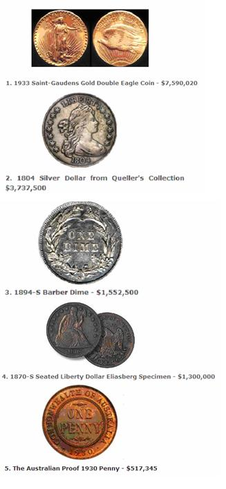 Most Expensive Coins of the World