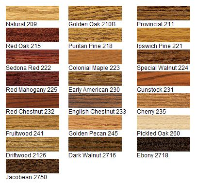 Minwax Stain Chart