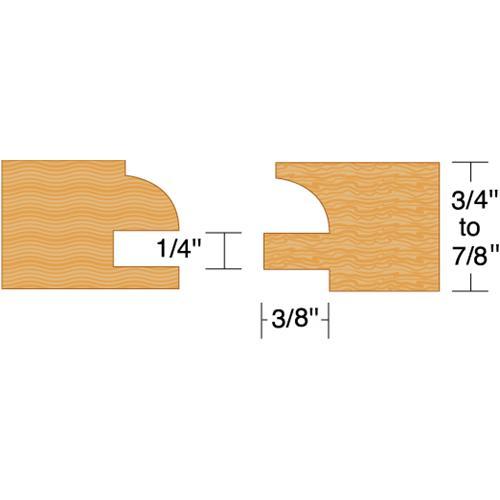 Standard Door Style & Rail Profile