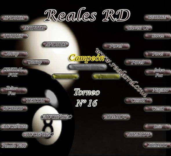 Phase Final - Semi Final - [Nº 16]  - Página 2 Tabla%20vs-1-1