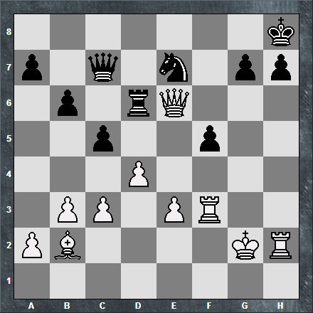 2018 Club Chess May Classical