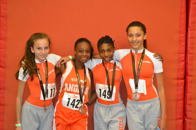 international youth meet of champions results