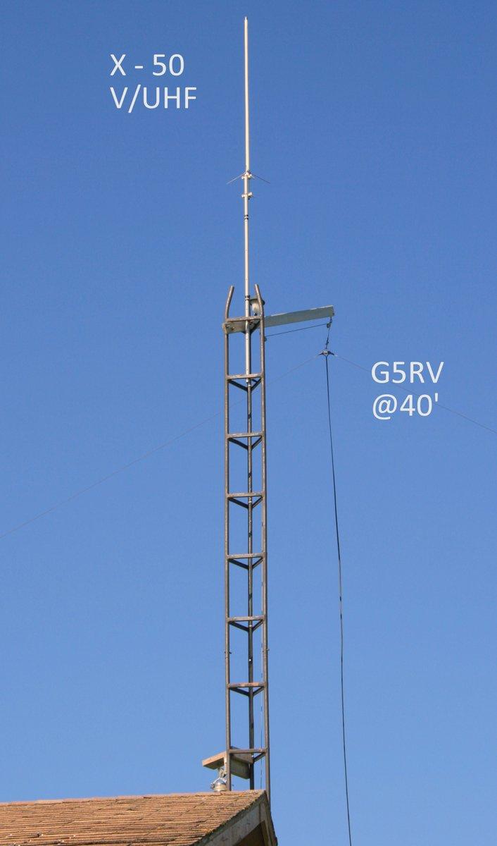 Dual band and HF multi-band.