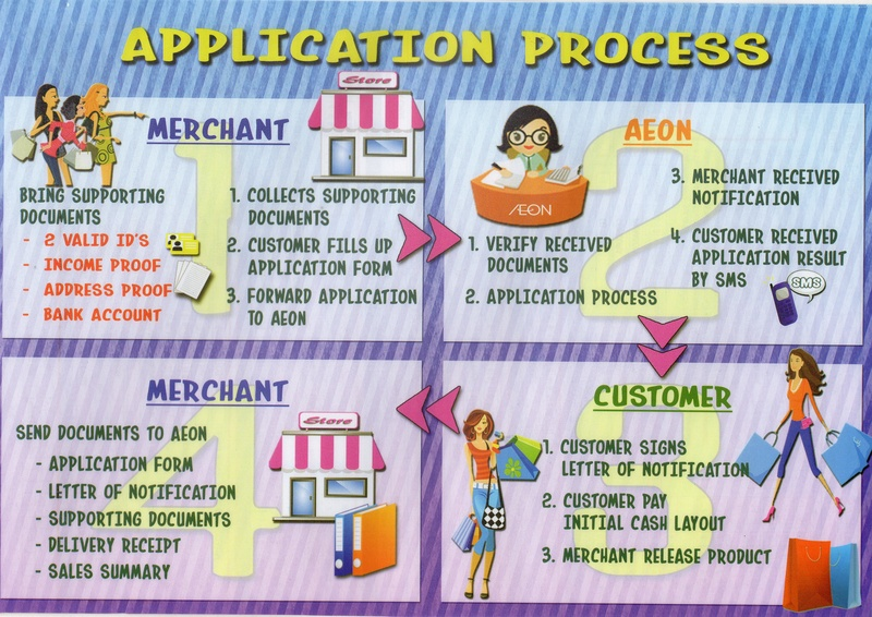 How to avail of AEON Installment