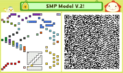 SPM Model V.2!