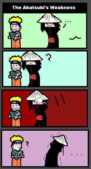 Naruto Nosebleed