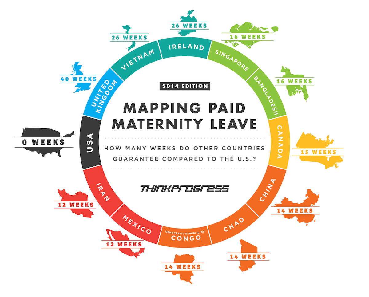 Paid maternity leave of various countries