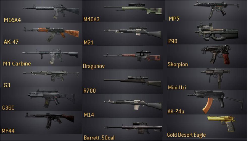 all the COD4 guns