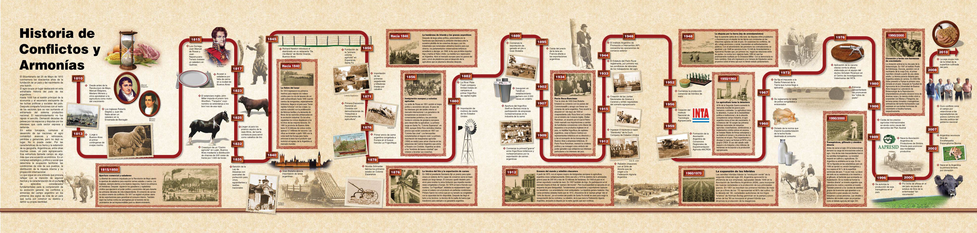 History of conflict and harmonies