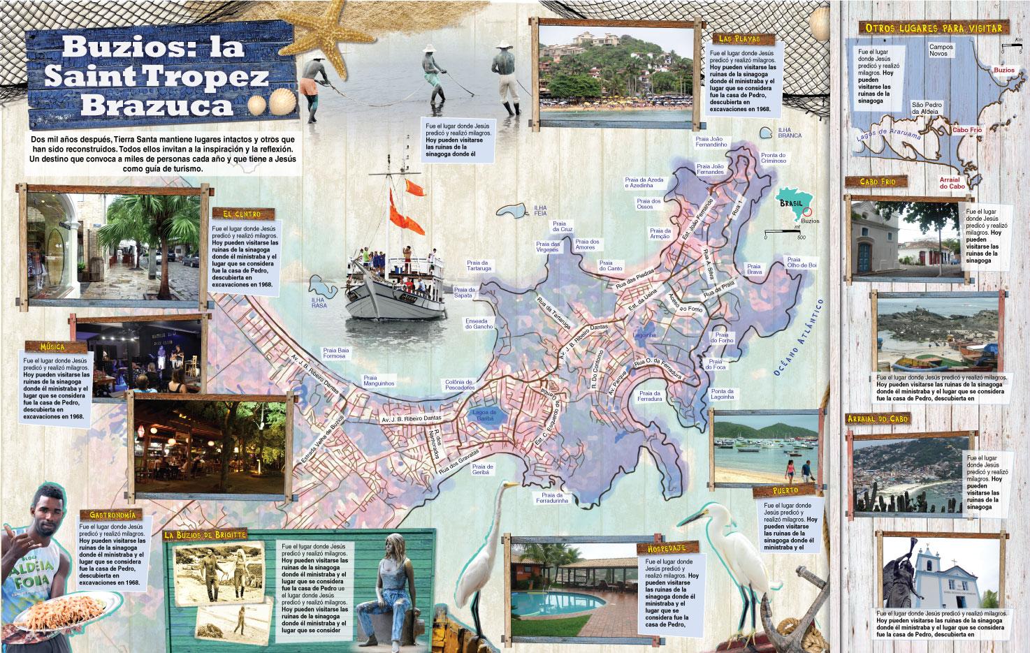 Buzios: the Saint Tropez Brazuca