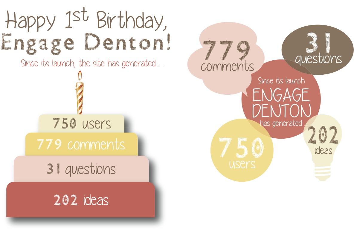 Happy Birthday, Engage Denton!