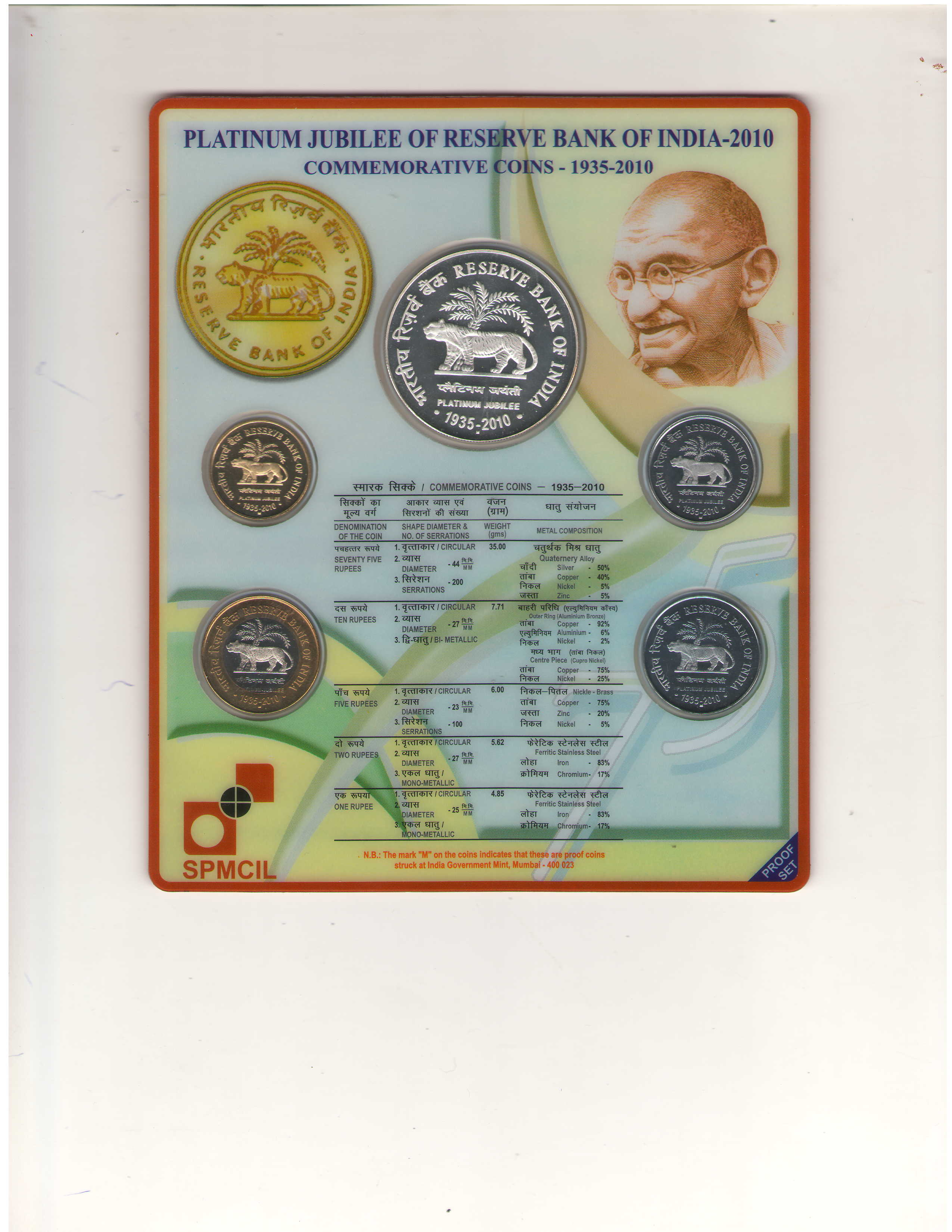 RBI Coins