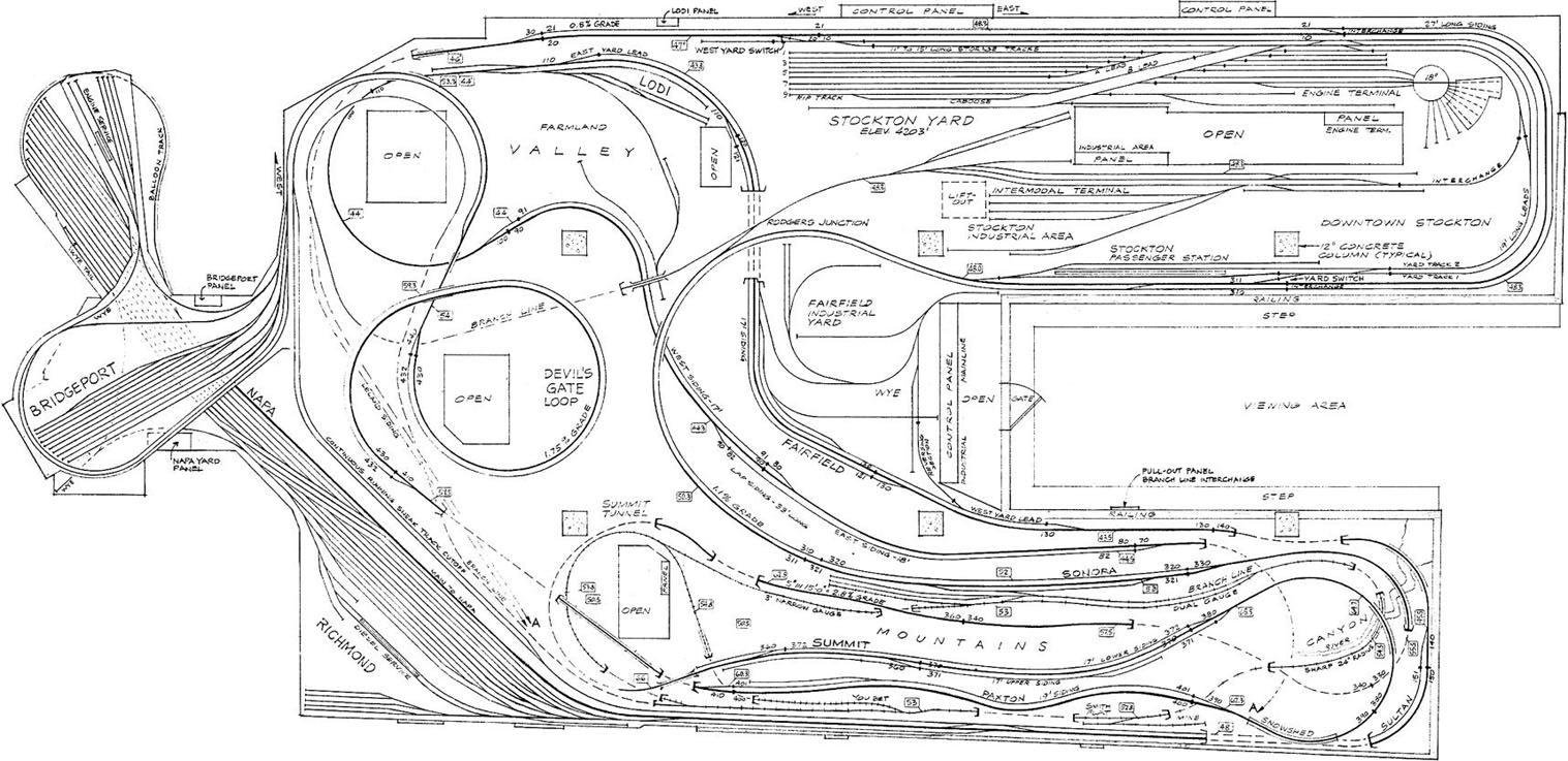 model rr layout plans