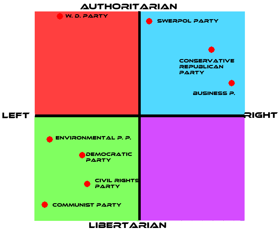 political egalitarianism For egalitarian discussions we are all equals no exceptions egalitarianism (from french égal, meaning equal) is a belief of thought that favors equality of some sort.