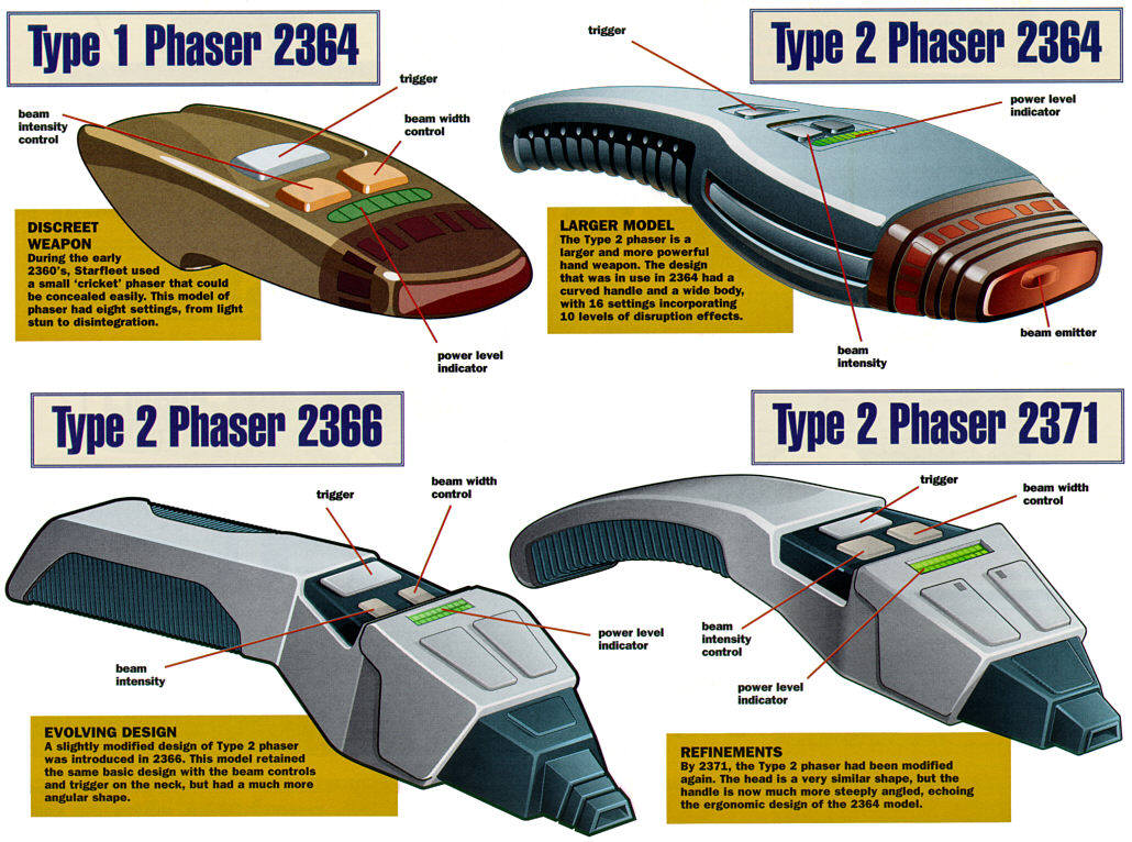 Various Hand Phasers