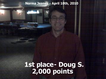 Winner! - 1st place - Doug S. - 2,000 points