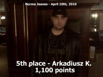 5th place - Arkadiusz K. - 1,100 points