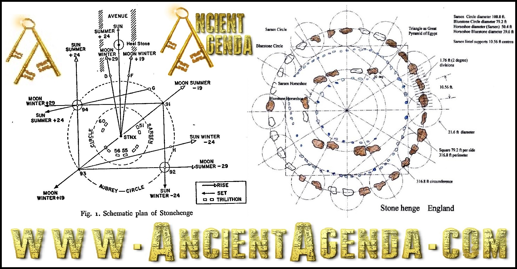 Codex 13 Geometria language