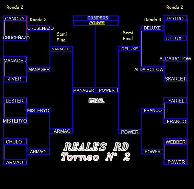 Torneo Individual Nº 2 -- TERMINADO PUBLICAR%20Tabl