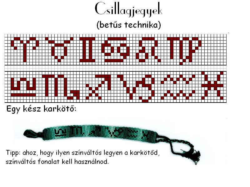 alpha bracelet pattern