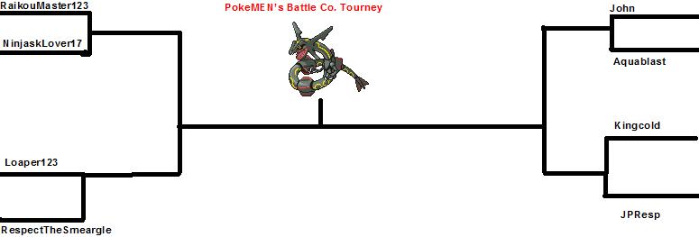 Battle Co. Tourney