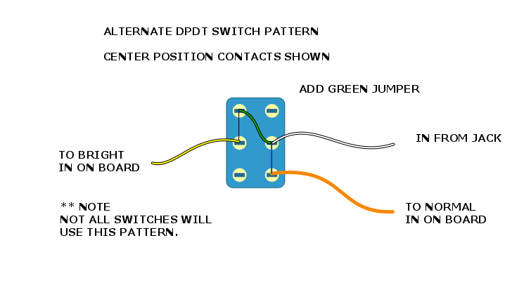 use a dmm to be sure which patter your dpdt on-on-on switch uses before  wiring